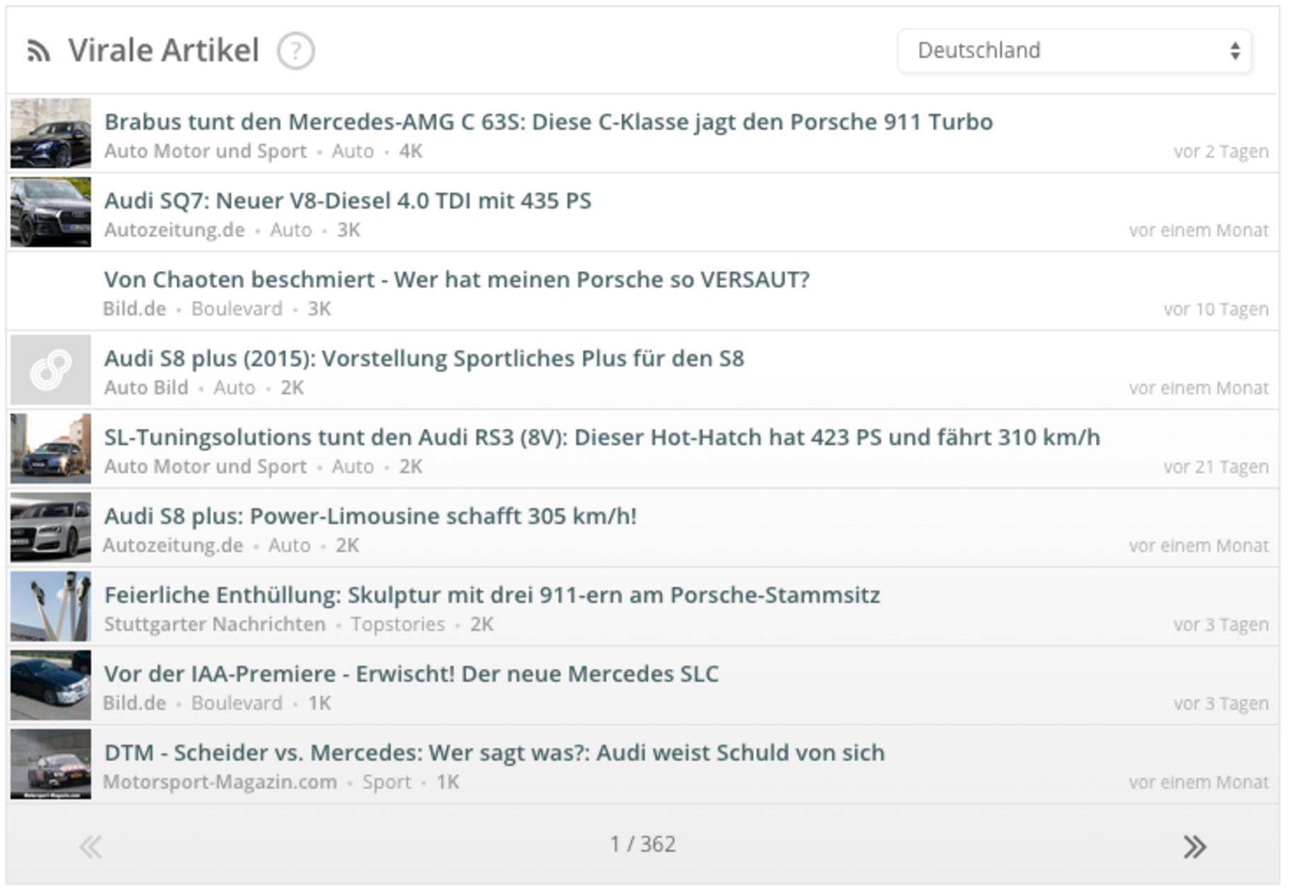 Automarken_August_2_mac-screen