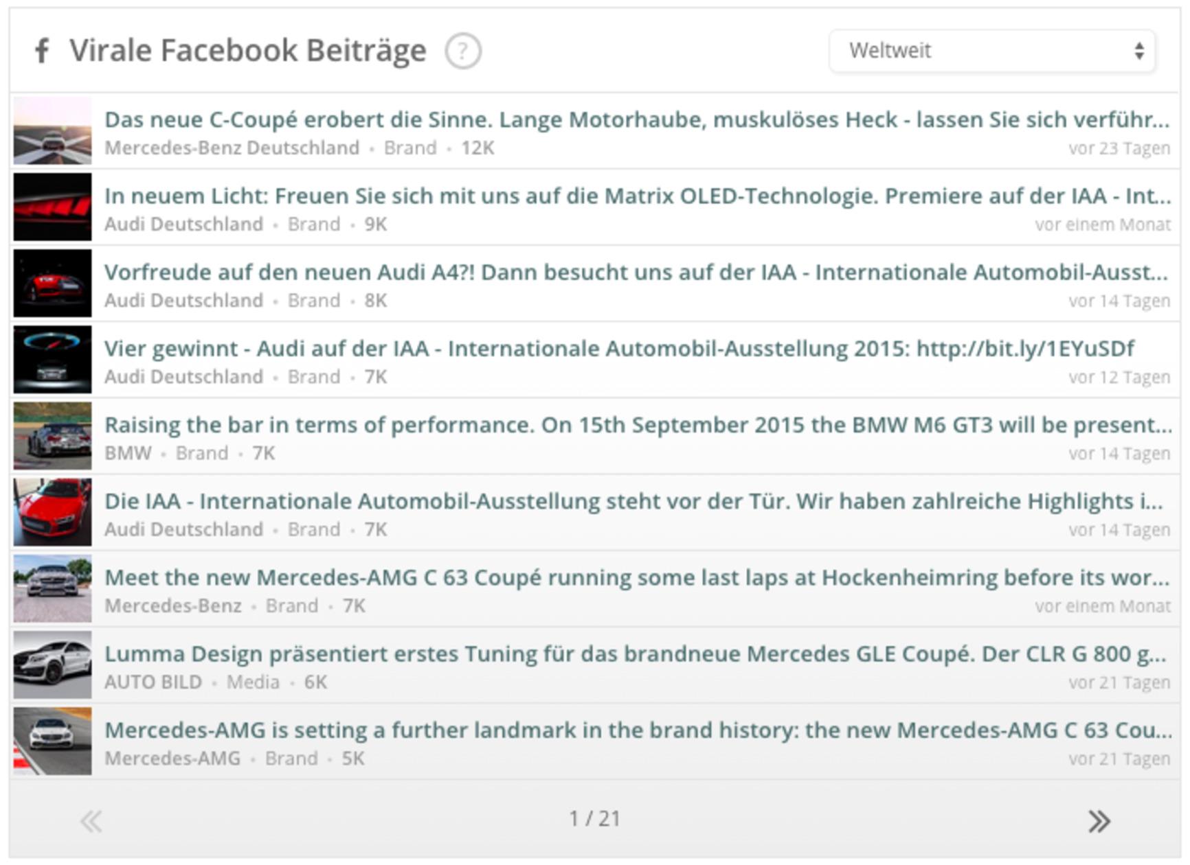 IAA_Vorbericht_5_DE