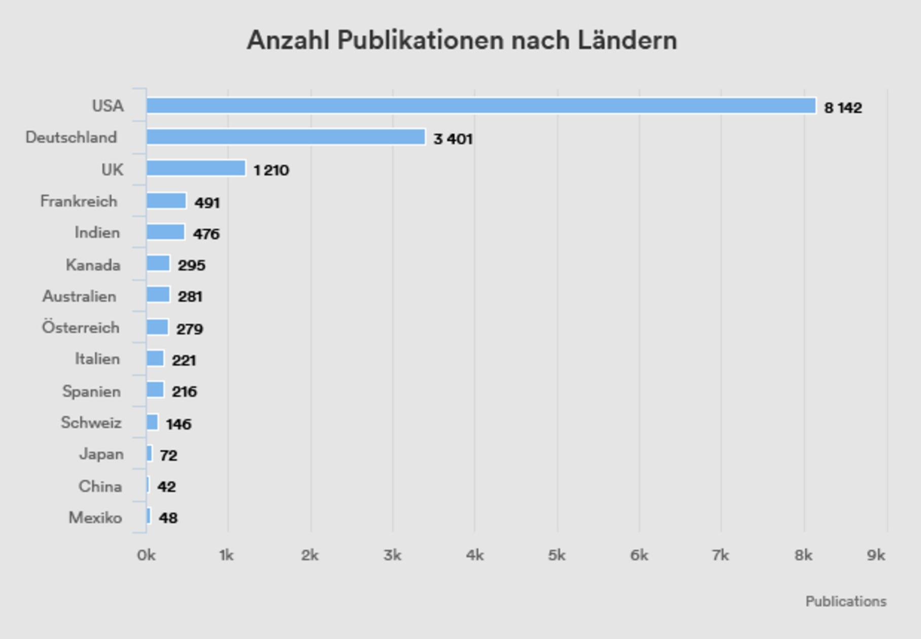 151015_Amazon_Länder_Publikationen_DE-01-01