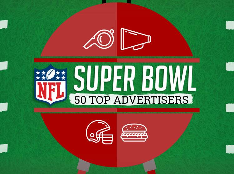 Grafik Super Bowl 50 Top Advertisers